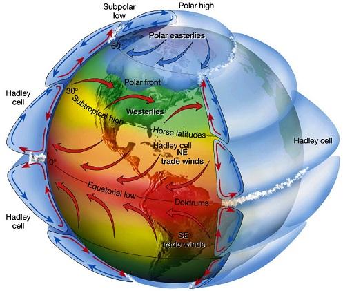 Atmosphericcirculation70_zps62ce2ee6