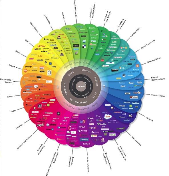 PRISM-schematic-INTERNET-SOURCES