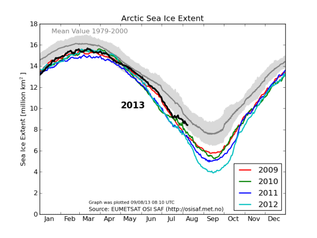 icecover_current_new1