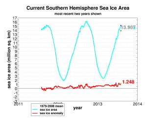 seaice_recent_antarctic