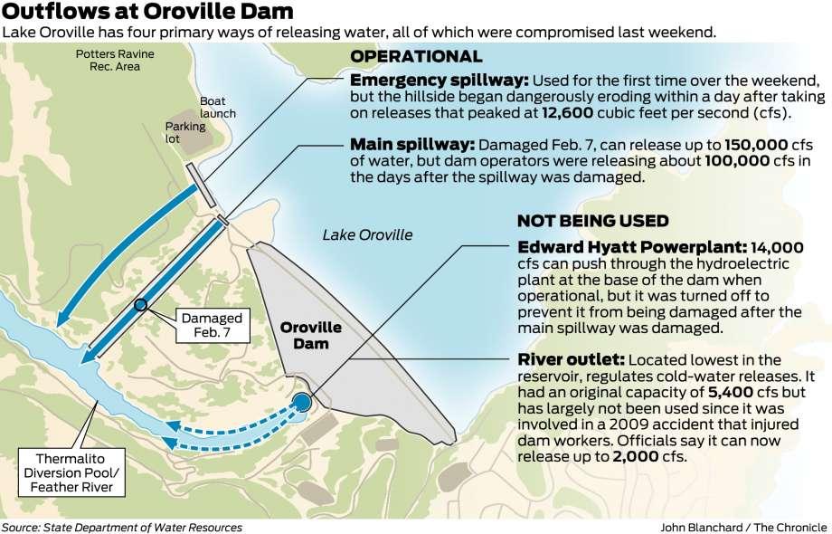 Lake Oroville Dam – Len Bilén's blog, a blog about faith