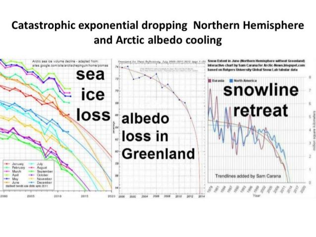 arctic-albedo-loss-and-feedbacks-9-638