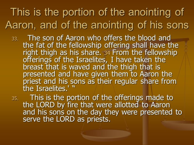 Leviticus7