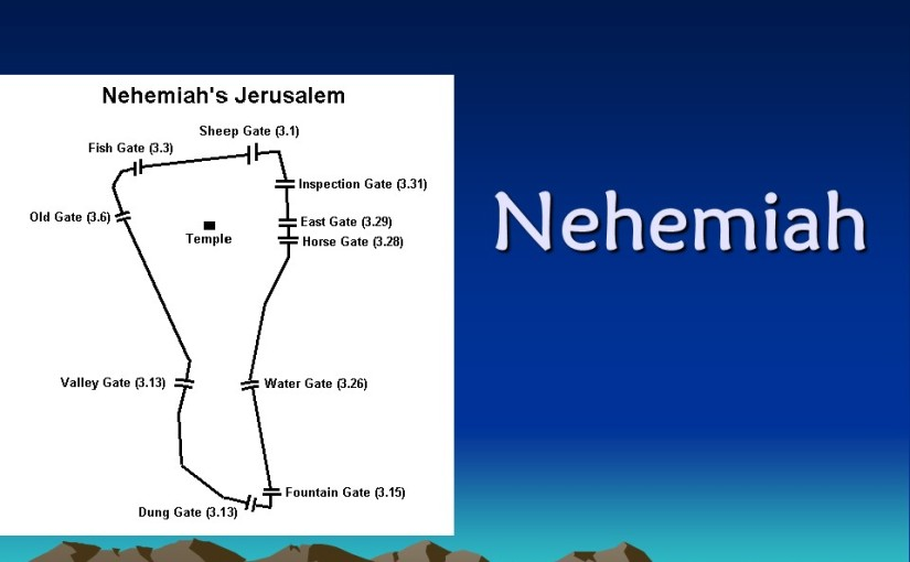 Nehemiah 2, Nehemiah Sent to Judah, Nehemiah Views the Wall of Jerusalem.